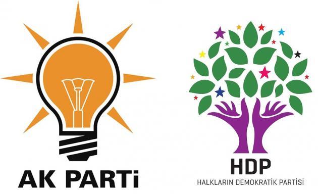 AKP-HDP